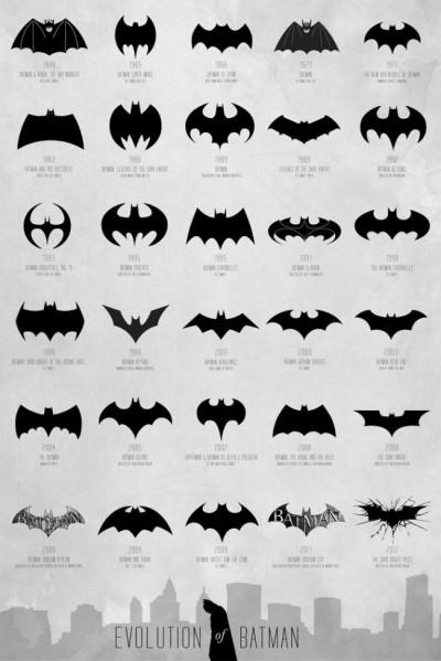 evolucion batman